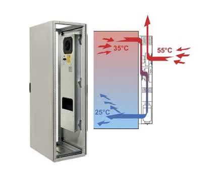 Kühlgeräte: Prima Klima