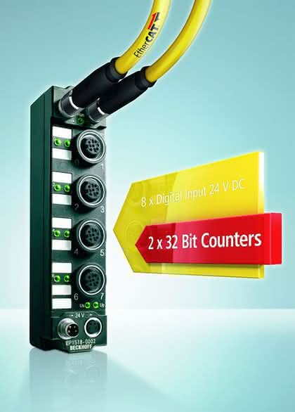 EtherCAT Box: Schnelle Impulse