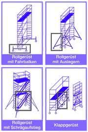 Weniger Verschleiß: Reibungsmindernde PTFE-Beschichtung für laufende Maschinen: …wie beim Spiegelei