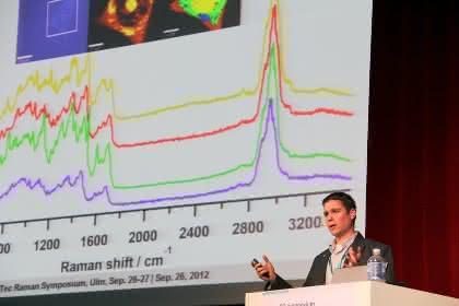 Spektroskopie: 9. Confocal-Raman-Imaging-Symposium