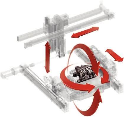 5-Seiten Bearbeitung: Montageautomat statt Roboter