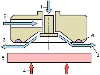 Handhabungstechnik: Vakuum-Handhabungssysteme: Halten mit Luft
