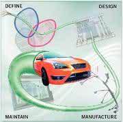 Branchenspezifisches CAD: Angepasst
