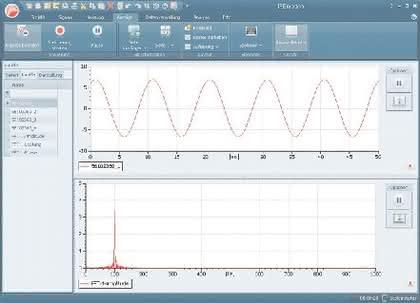 Messdaten-Erfassungs-Software: Zahlreiche  Funktionserweiterungen