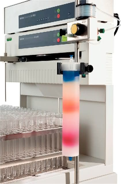 Präparatives Chromatographiesystem Sepacore: Neue Komplettsysteme