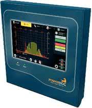 Energieüberwachung: Intelligente Überwachung