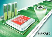 PC-Steuerungslösung: Prozessorleistung optimal ausschöpfen