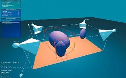 Sicherheitstechnologie: Plattform mit siebtem Sinn