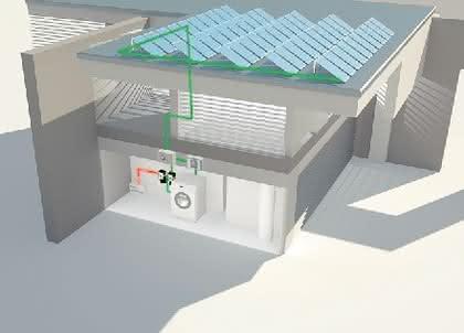 Energiespar-Technologie: Wie wird das Wetter?