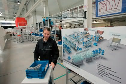 Universitäre Lernfabrik: Curriculum für den Praktiker