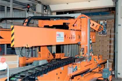 Robotersteuerung XCA 1100: Zusammenspiel