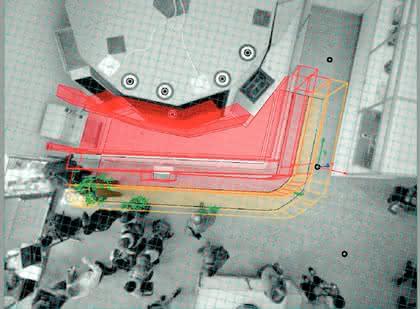 Dreidimensionales Kamerasystem: Unsichtbare Wächter