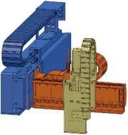 Vier-Achs-Handlingsystem: Schafft mehr Gewicht