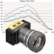 OCT/Spektrometer-Zeilenkameras: Spezialkameras  für OCT/Spektrometer