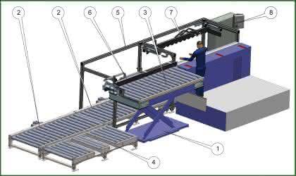 Special Automatisierung in der Holz- und Möbelindustrie: Spanplatte wird Schlafzimmer