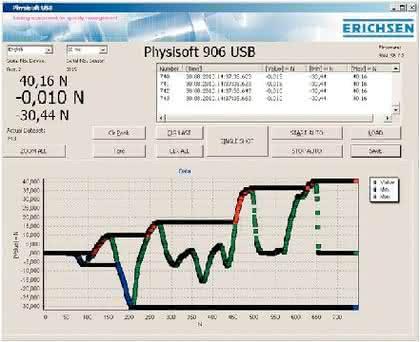Physimeter 906 USB: Universelles Messsystem für physikalische Größen