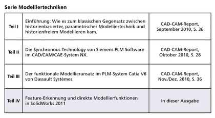 Software: SolidWorks 2011: Am Anfang war die Feature-Erkennung