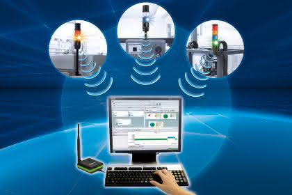 Maschinenüberwachung: Wireless Information Network: Hohe Reichweite bei der Maschinenüberwachung