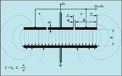 Nanopositioniersysteme: Messen im Subnanometerbereich
