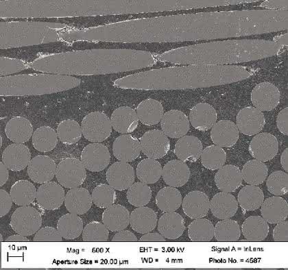 Verbundwerkstoff auf Polyamidbasis: Verbundwerkstoff  auf Polyamidbasis