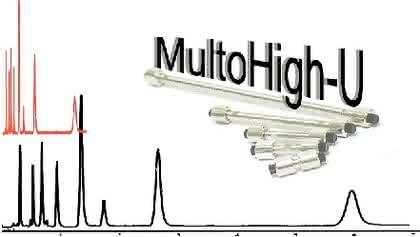UHPLC-säulen MUltoHigh-U: 5- bis 10-fache HPLC-Geschwindigkeit