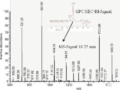 Instrumentelle Analytik: Polymer-Analytik  mittels LC-ESI-MS-Kopplung