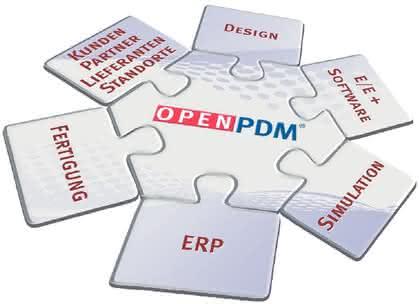 Märkte + Unternehmen: Prostep stellt Version 7.0 der  PLM-Integrationsplattform OpenPDM vor