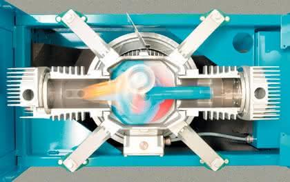 Kompressoren: Potenziale ausschöpfen