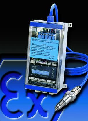 Industriekommunikation: Strömungsmess-System nach ATEX100a