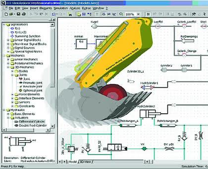 CAE-Tool zur ganzheitlichen Systemsimulation: Die ganzheitliche Modellierung