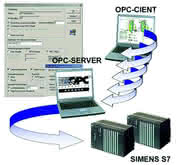 OPC-Server: Fast doppelt so schnell