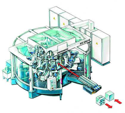 Rundtaktmaschinen: Rundtaktmaschinen optimieren Massenproduktion