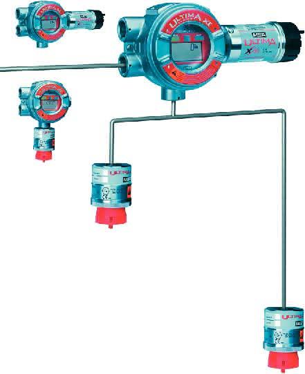Gasdetektoren: Bis zu drei Sensoren pro Grundgerät
