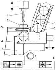 Handhabungstechnik: Vom Bulk zum Einzelstück