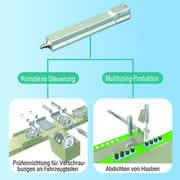 Lineartechnik: Strom statt Luft