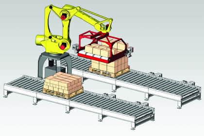 Robotertechnik: Fortschritt in der Automatisierung von Distributionslagern