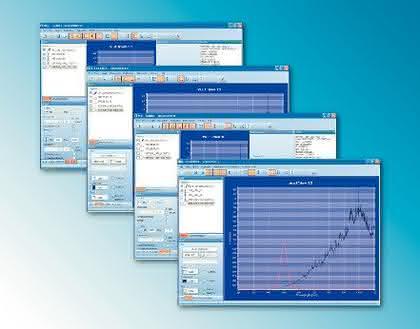 Spektroskopiesoftware TRIWin 3.0: Bedienerfreundliche Spektroskopiesoftware