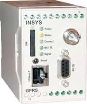 GPRS/Ethernet-Gateway: Funktor zum Netzwerk