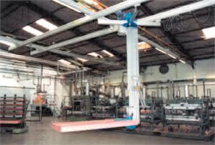 Handhabungssystem GS-Lift: Exzentrische Lasten handhaben