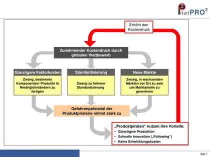 Fertigungsmesstechnik, Wäge-, Mess- und Automationstechnik: Integrieren       statt verlagern