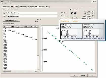 Software MSChromSearch: GC/MS-Messungen blitzschnell vergleichen