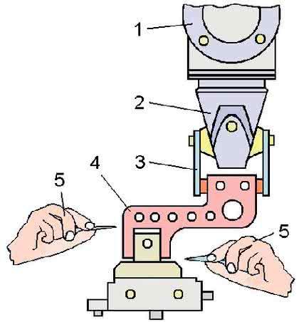 Handhabungstechnik: Die dritte Hand