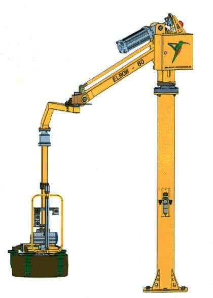 Balancer ELBow 60, ELBow 120: Sie halten die Balance