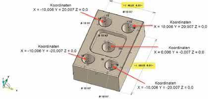Software: CAD-Modelle sind (nicht) das Maß aller Dinge