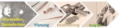 Produktionssysteme: Leitfaden für  die PLM-Beratung