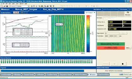 Software: Fahrkomfort mit  schwingungstechnischen Modulen
