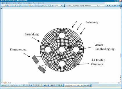 Software: Grundgleichungen  der Finite Elemente