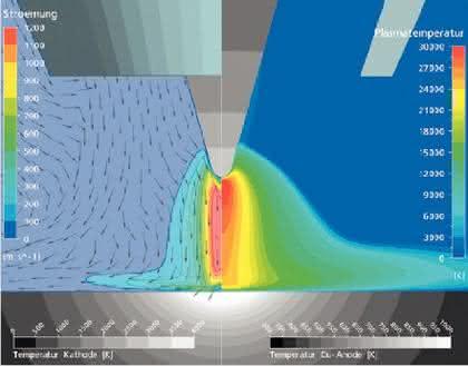 WIG-Verfahren: Plasma und Laser piesacken