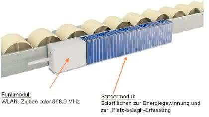 Automatisiertes Material-Nachschubsteuerungs-System: Batterieloses eKanban