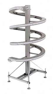 Spiral-Elevator: Transportspirale